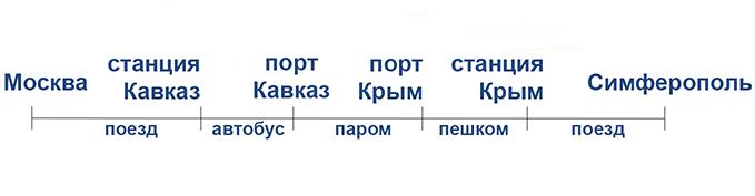 Цавс купить авиабилет спецпредложение по авиабилетам на 30.12.08г